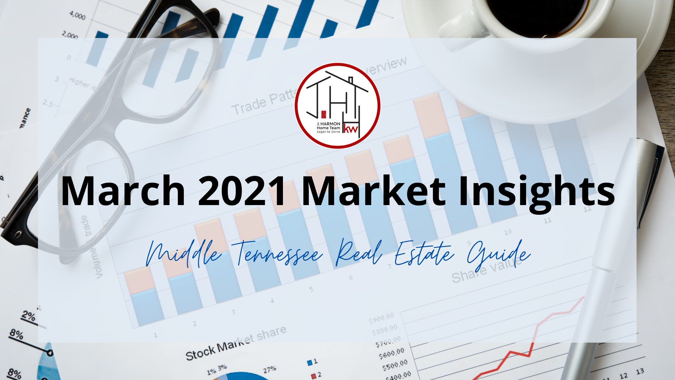 March 2021 Market Insights Middle Tennessee